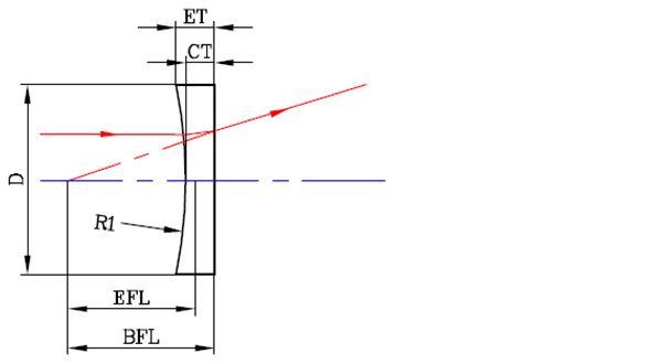 电路 电路图 电子 原理图 591_330